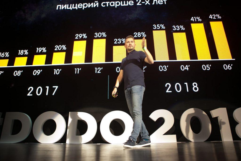 dodo, fyodor